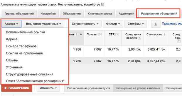 12-proverennykh-fishek-kotoryye-pomogut-povysit-ctr-obyavleniy-v-google-adwords-i7